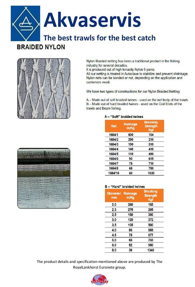 Materials Nylon Netting 119